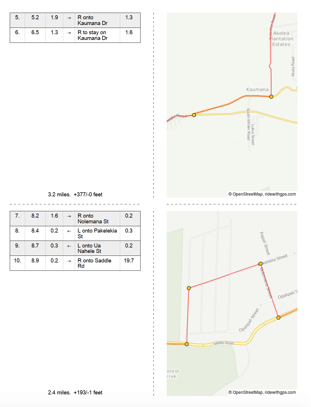 pdf-experimental-map