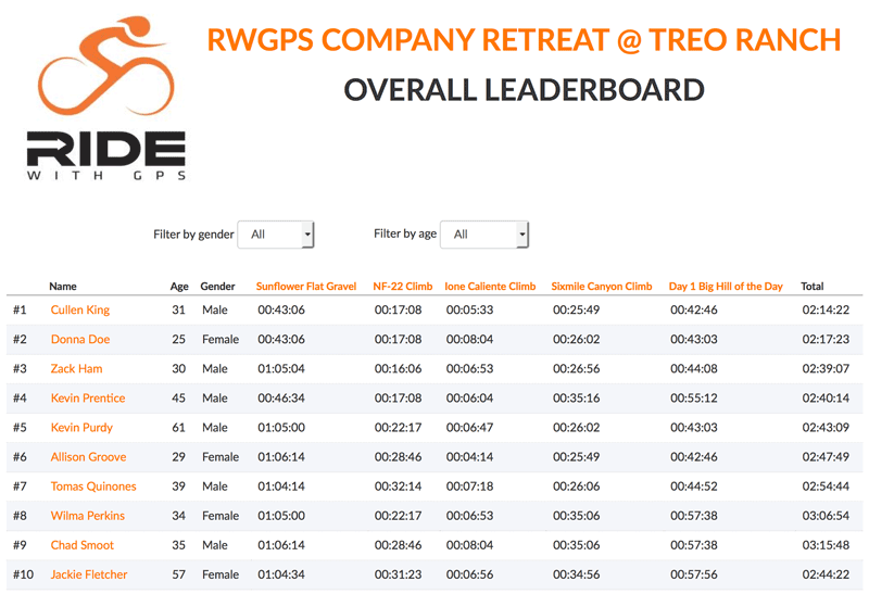 overall-leaderboard-all