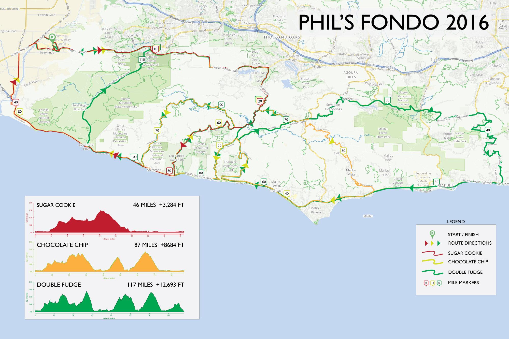 phils-fondo-2016-example