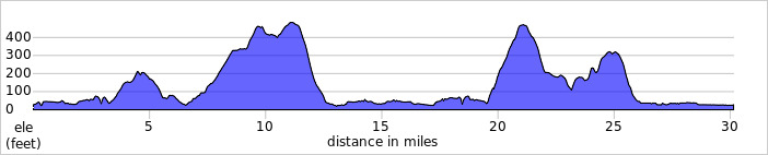 http://ridewithgps.com/routes/10579825/elevation_profile