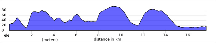 https://ridewithgps.com/routes/12902373/elevation_profile