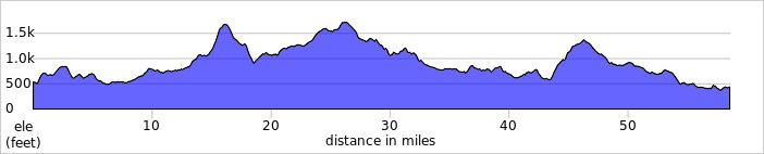 http://ridewithgps.com/routes/4765285/elevation_profile