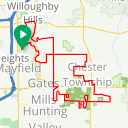 Map image of a Route from August  1, 2016