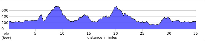 http://ridewithgps.com/trips/1226014/elevation_profile