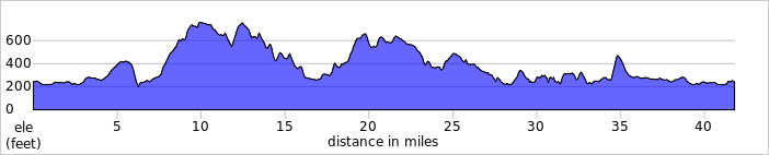 http://ridewithgps.com/trips/1295699/elevation_profile