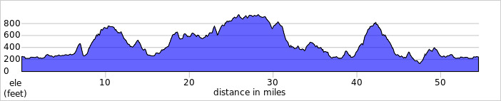 http://ridewithgps.com/trips/1370222/elevation_profile