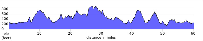 http://ridewithgps.com/trips/1516768/elevation_profile